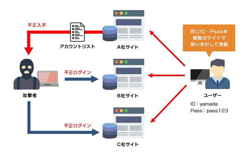 https://www.asobou.co.jp/blog/wp-content/uploads/2016/09/a51b890d351455b0845e3f4ea5214711.jpg