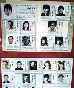 大河ドラマ出演者相関図