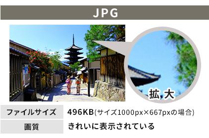 JPGの場合