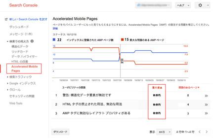 初心者向けGoogle Search Consol...