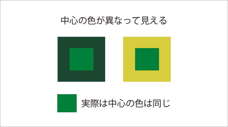 色相対比1